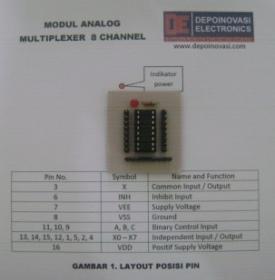 modul-analog-multiplexer-8ch